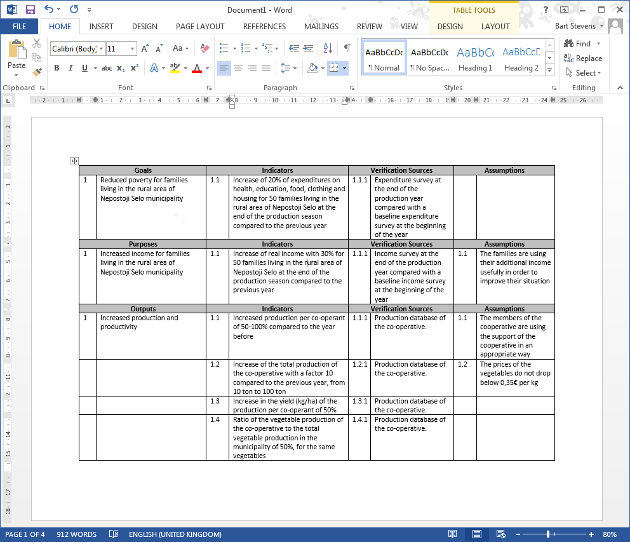 the advantage is that you can just as easily create different custom views of your logframe in ms word while you only have to design your logical framework