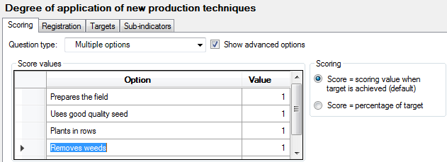 Scoring options of the multiple options indicator